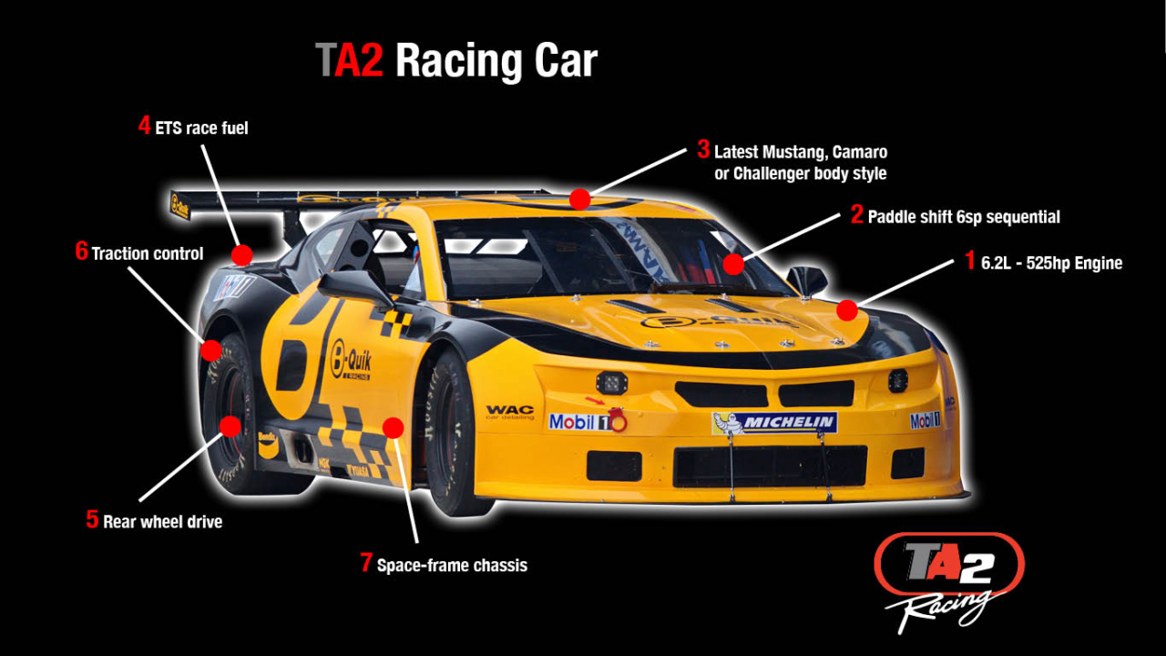SPECIFICATIONS - TA2 Asia Racing